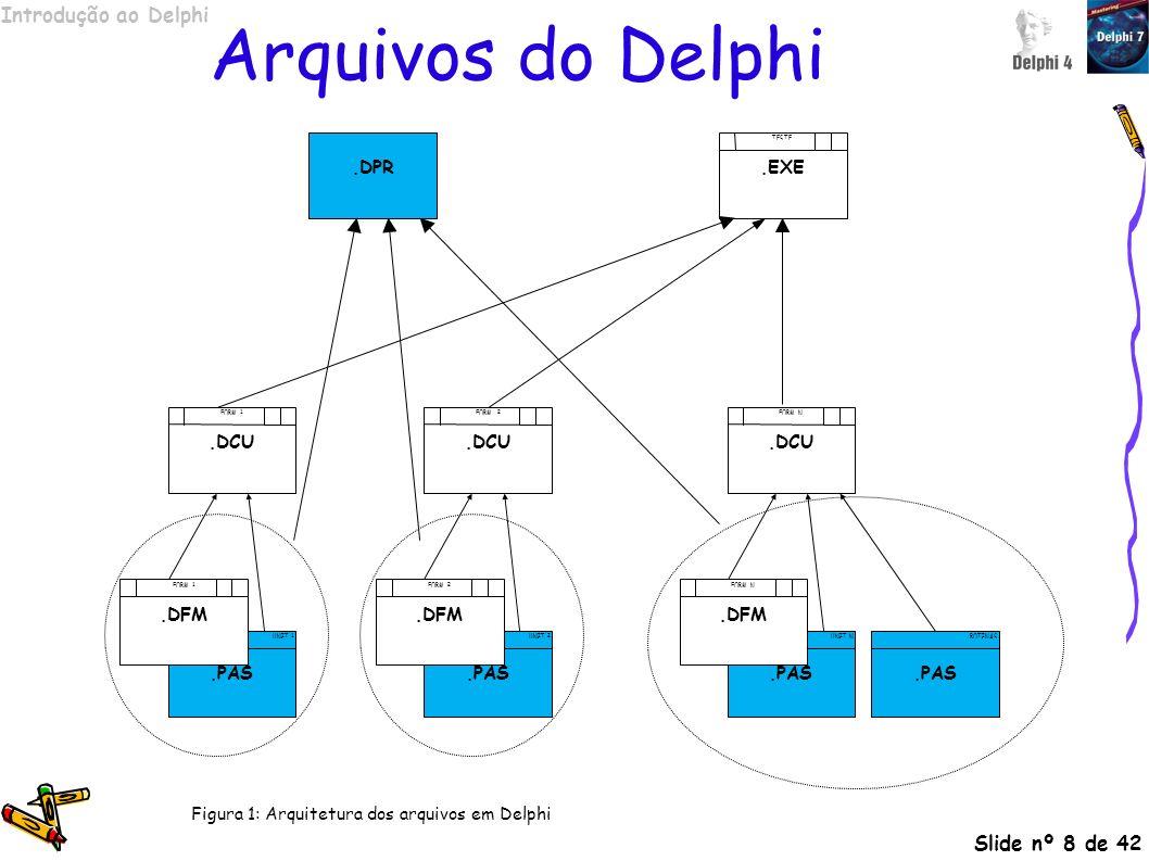Arquivos do Delphi .DPR .EXE .PAS .DFM .DCU