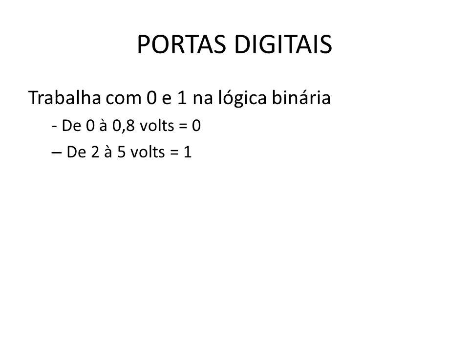 PORTAS DIGITAIS Trabalha com 0 e 1 na lógica binária