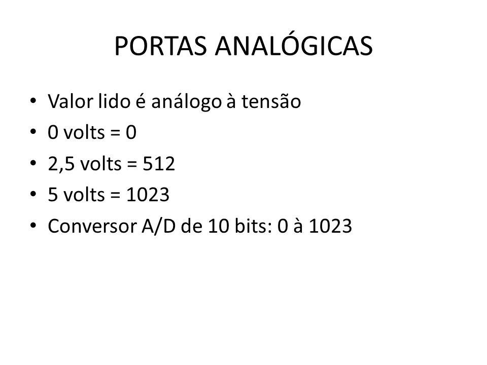 PORTAS ANALÓGICAS Valor lido é análogo à tensão 0 volts = 0
