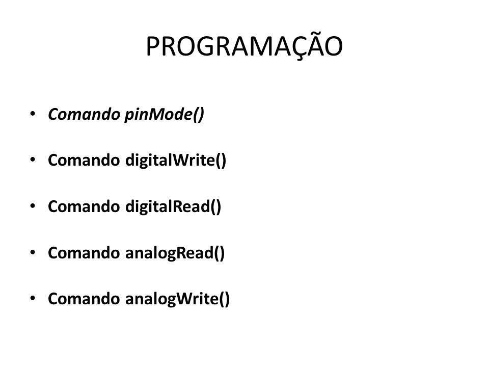 PROGRAMAÇÃO Comando pinMode() Comando digitalWrite()