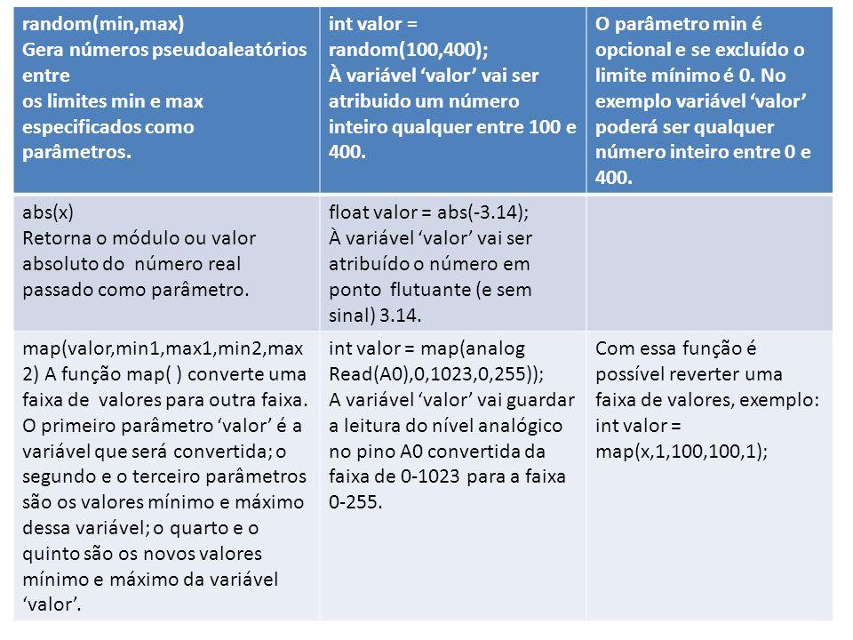 random(min,max) Gera números pseudoaleatórios entre. os limites min e max. especificados como. parâmetros.