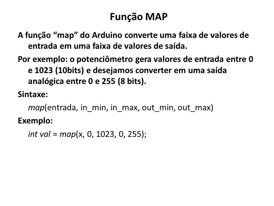 Função MAP