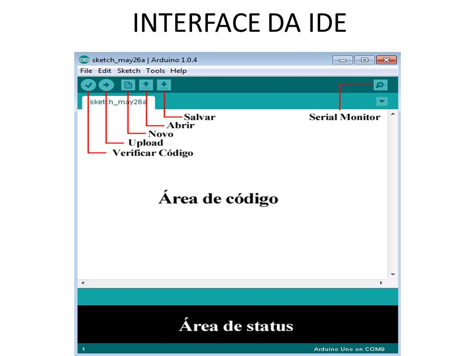 INTERFACE DA IDE