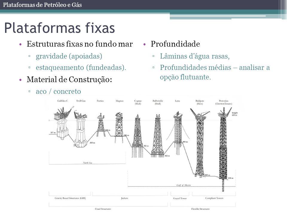 Plataformas fixas Estruturas fixas no fundo mar