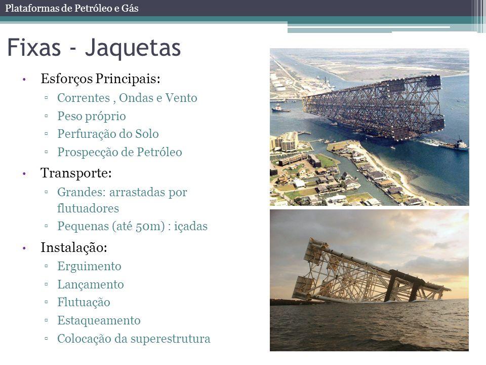 Fixas - Jaquetas Esforços Principais: Transporte: Instalação: