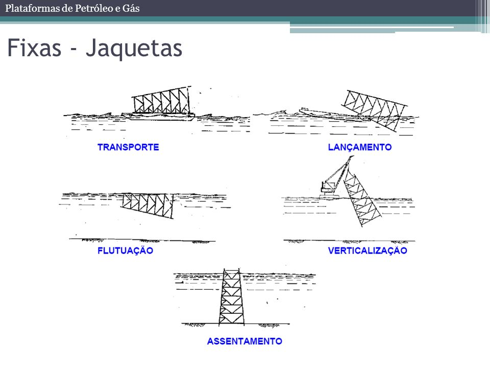 Fixas - Jaquetas