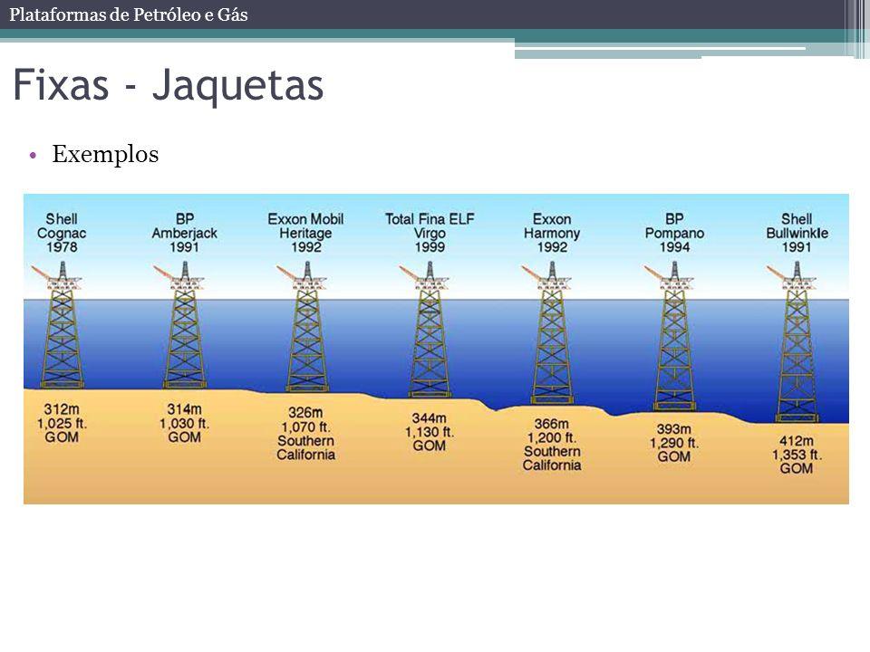 Fixas - Jaquetas Exemplos