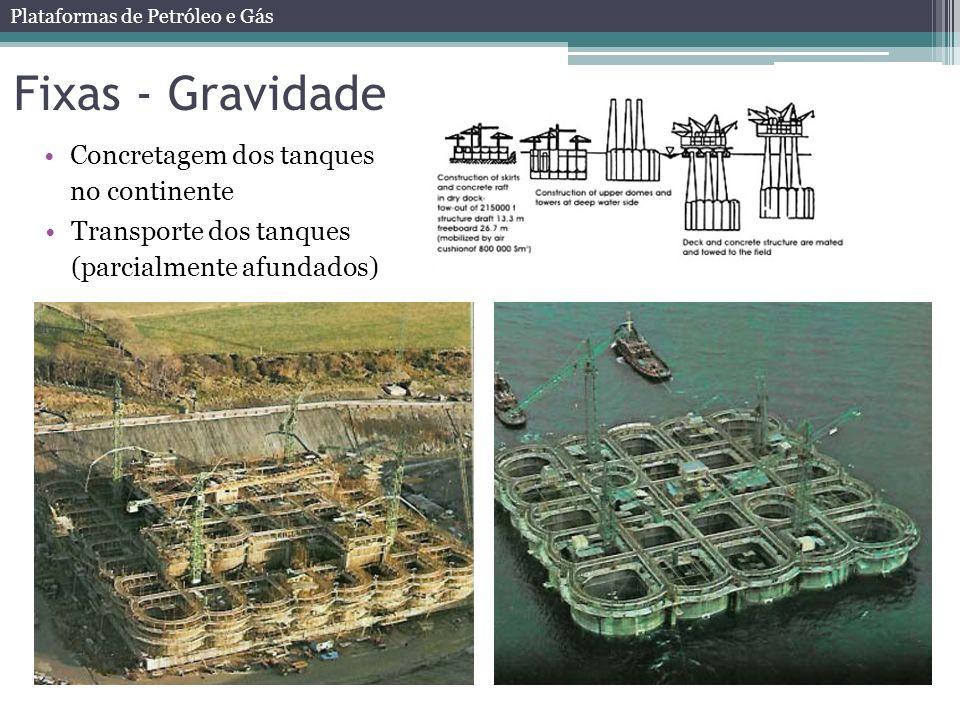 Fixas - Gravidade Concretagem dos tanques no continente