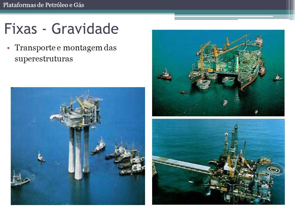 Fixas - Gravidade Transporte e montagem das superestruturas