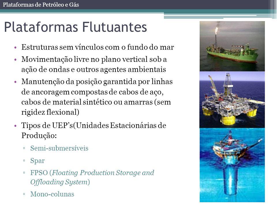Plataformas Flutuantes