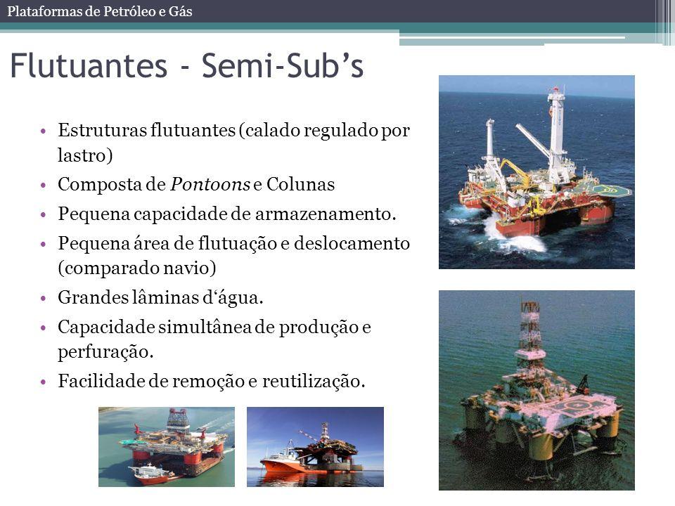 Flutuantes - Semi-Sub's