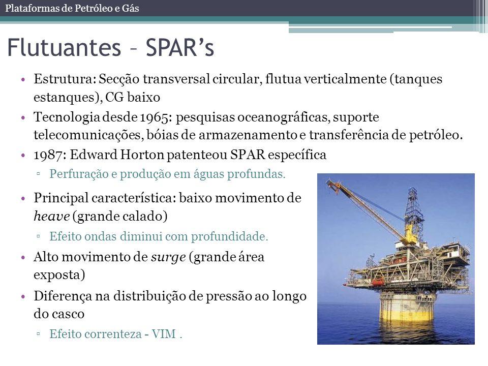 Flutuantes – SPAR's Estrutura: Secção transversal circular, flutua verticalmente (tanques estanques), CG baixo.