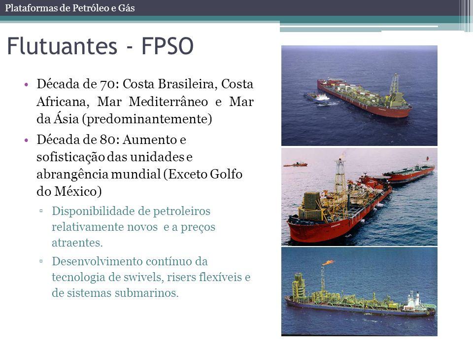 Flutuantes - FPSO Década de 70: Costa Brasileira, Costa Africana, Mar Mediterrâneo e Mar da Ásia (predominantemente)
