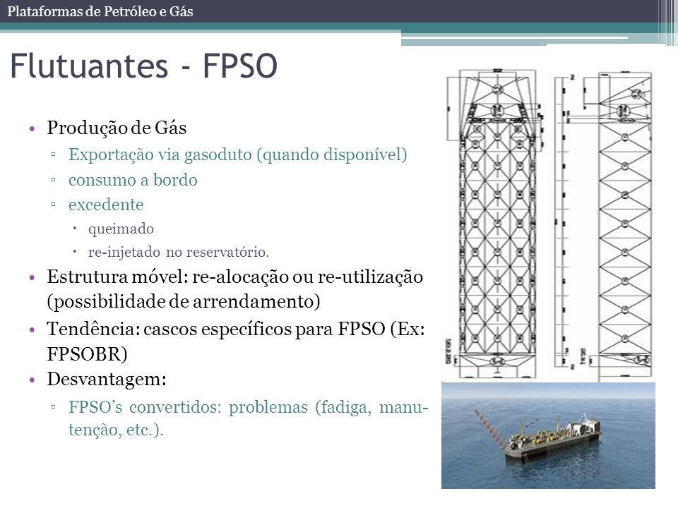 Flutuantes - FPSO Produção de Gás