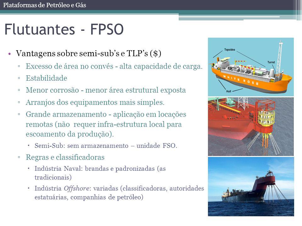 Flutuantes - FPSO Vantagens sobre semi-sub's e TLP's ($)