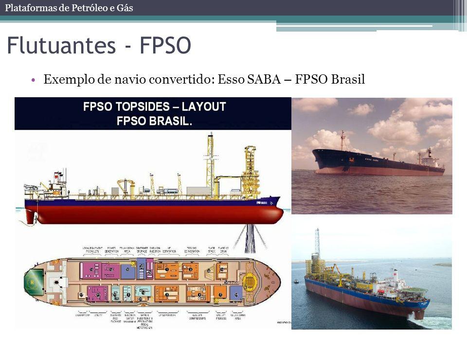 Flutuantes - FPSO Exemplo de navio convertido: Esso SABA – FPSO Brasil