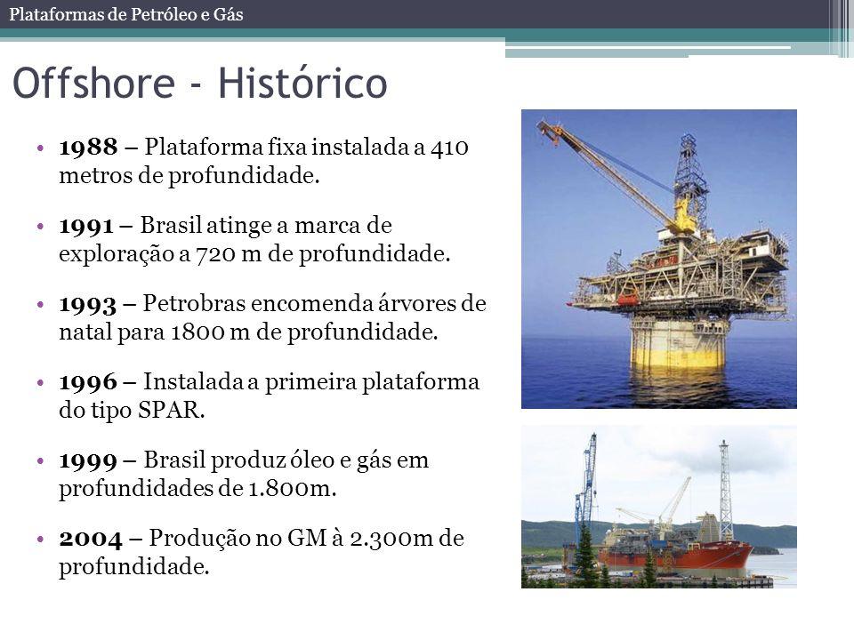 Offshore - Histórico 1988 – Plataforma fixa instalada a 410 metros de profundidade.