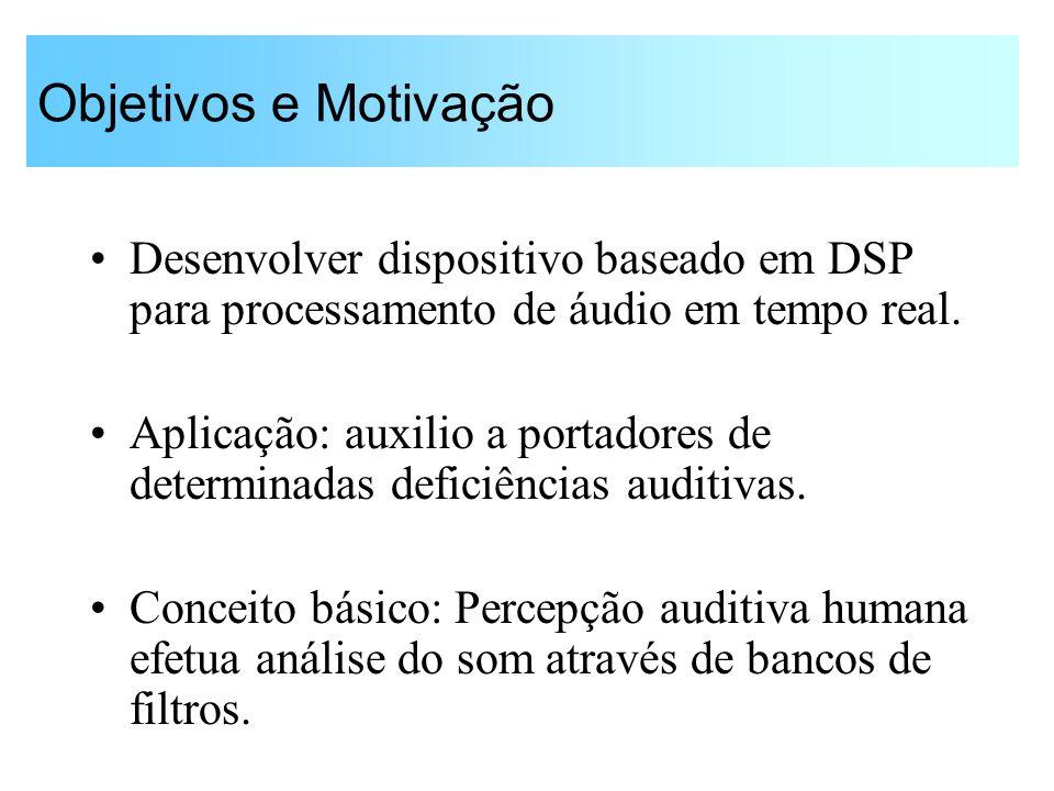 Objetivos e Motivação Desenvolver dispositivo baseado em DSP para processamento de áudio em tempo real.