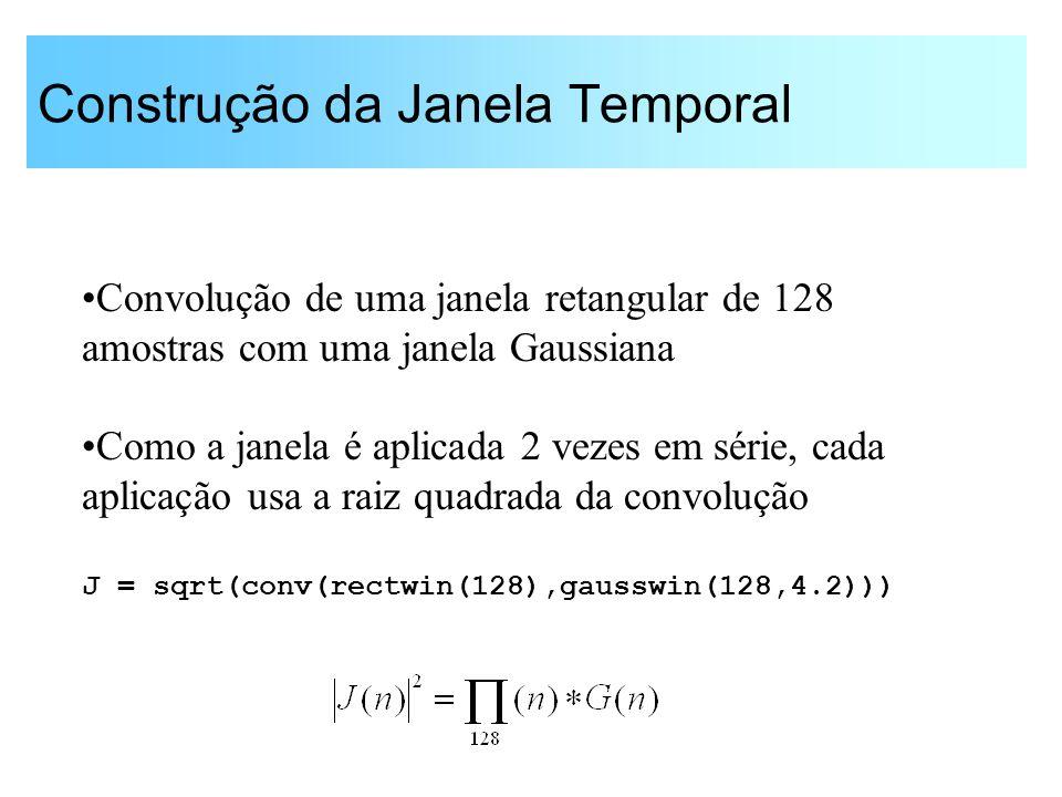 Construção da Janela Temporal