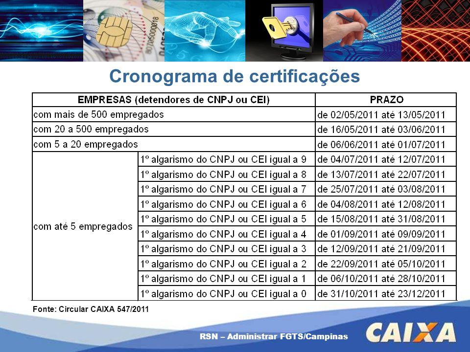 Cronograma de certificações