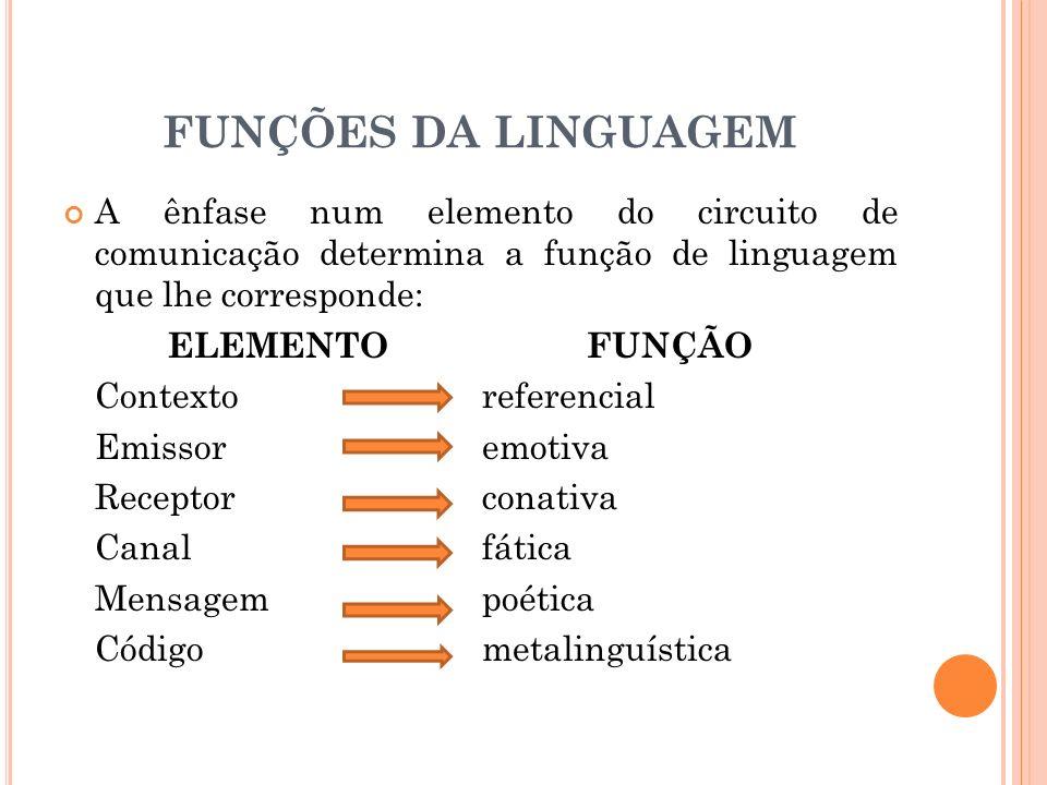 FUNÇÕES DA LINGUAGEM A ênfase num elemento do circuito de comunicação determina a função de linguagem que lhe corresponde: