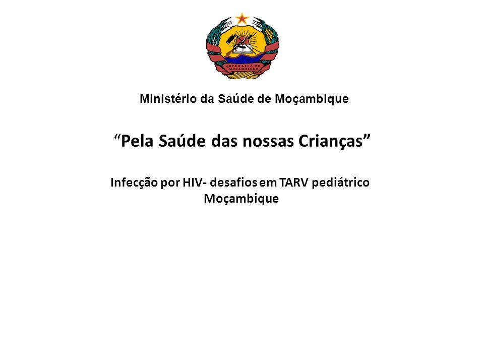 Ministério da Saúde de Moçambique