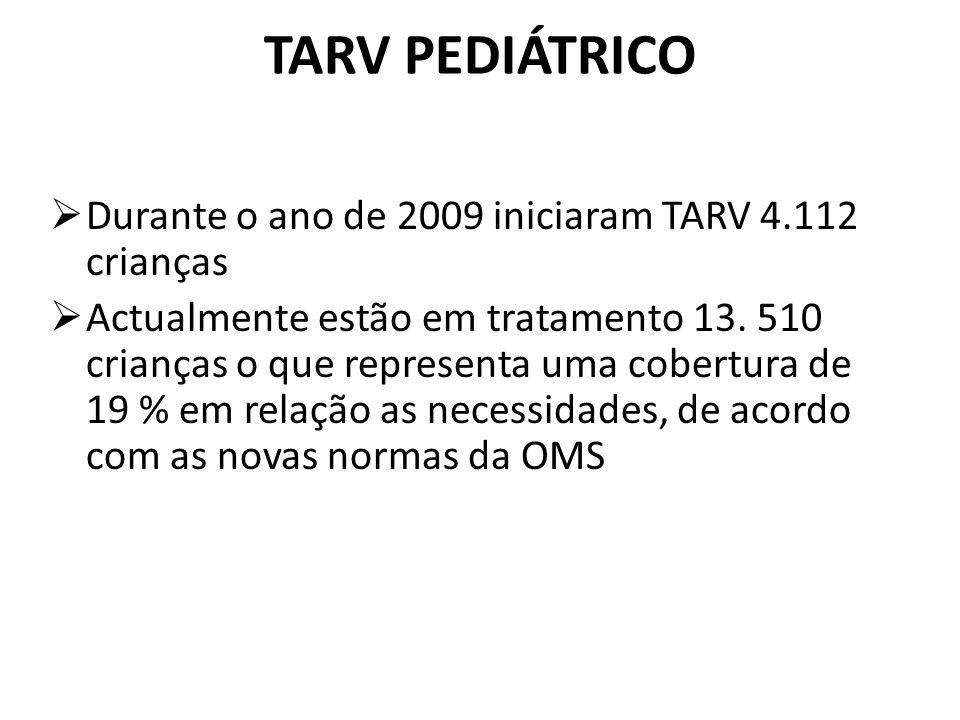 TARV PEDIÁTRICO Durante o ano de 2009 iniciaram TARV 4.112 crianças