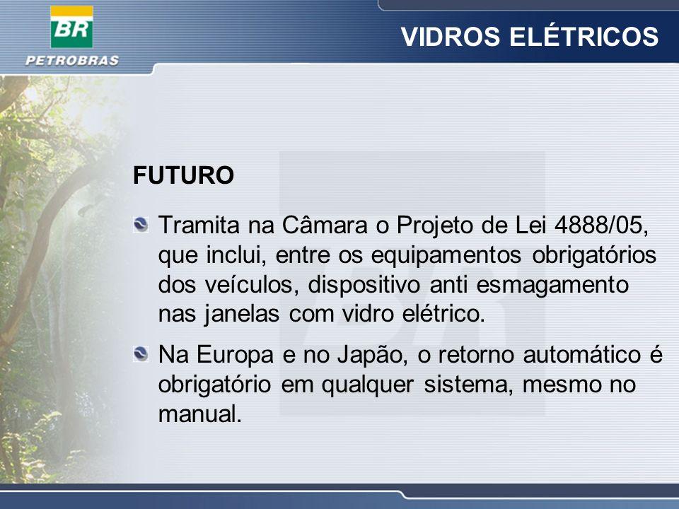 VIDROS ELÉTRICOS FUTURO