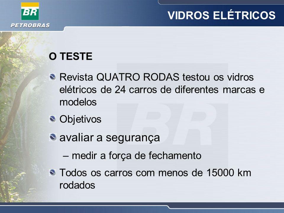 avaliar a segurança VIDROS ELÉTRICOS O TESTE