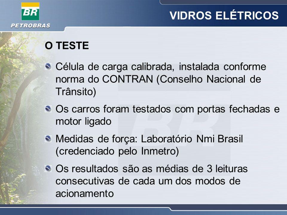 VIDROS ELÉTRICOS O TESTE