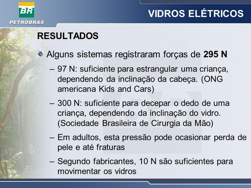 VIDROS ELÉTRICOS RESULTADOS