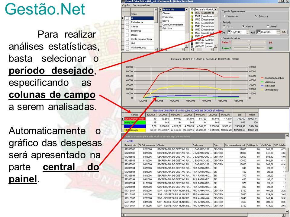 Gestão.Net Para realizar análises estatísticas, basta selecionar o período desejado, especificando as colunas de campo.