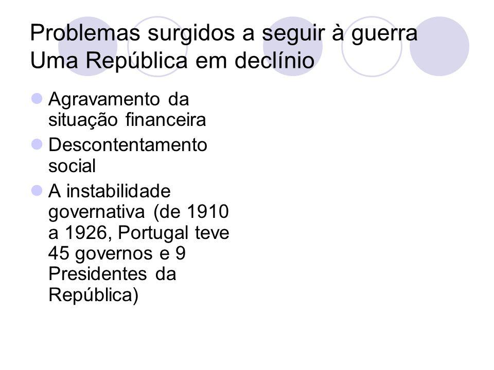 Problemas surgidos a seguir à guerra Uma República em declínio