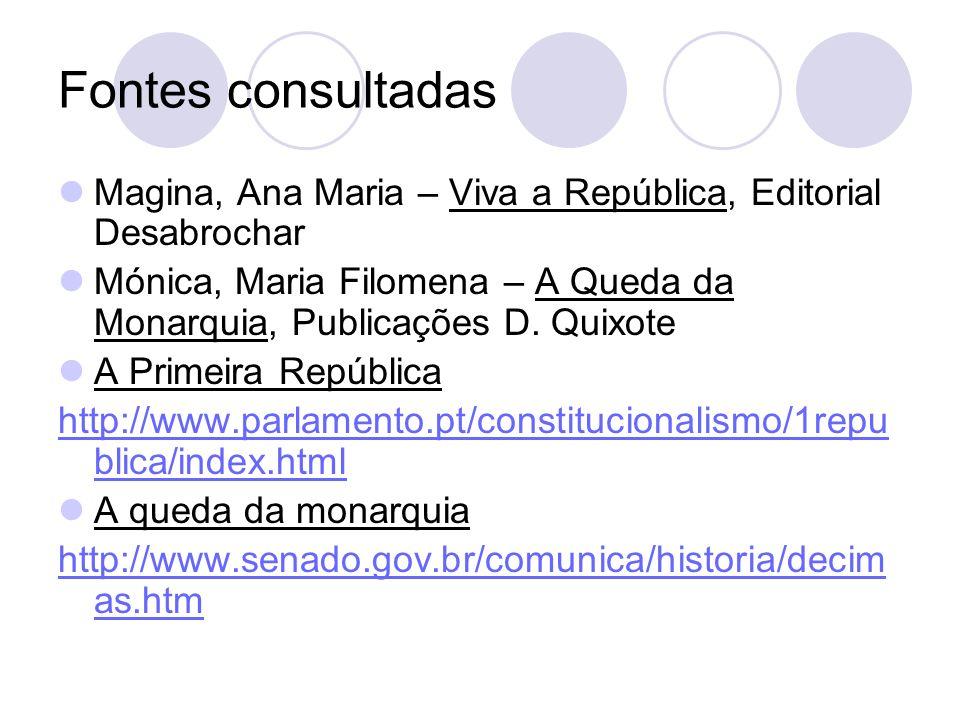 Fontes consultadas Magina, Ana Maria – Viva a República, Editorial Desabrochar.