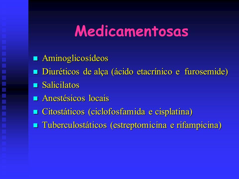 Medicamentosas Aminoglicosídeos