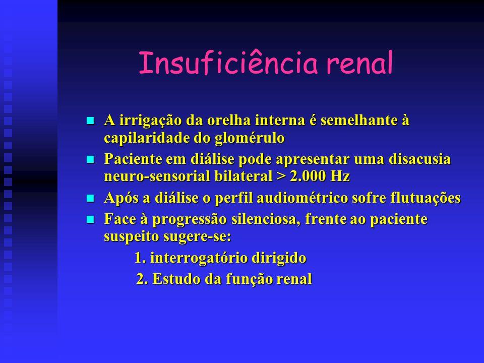 Insuficiência renal A irrigação da orelha interna é semelhante à capilaridade do glomérulo.