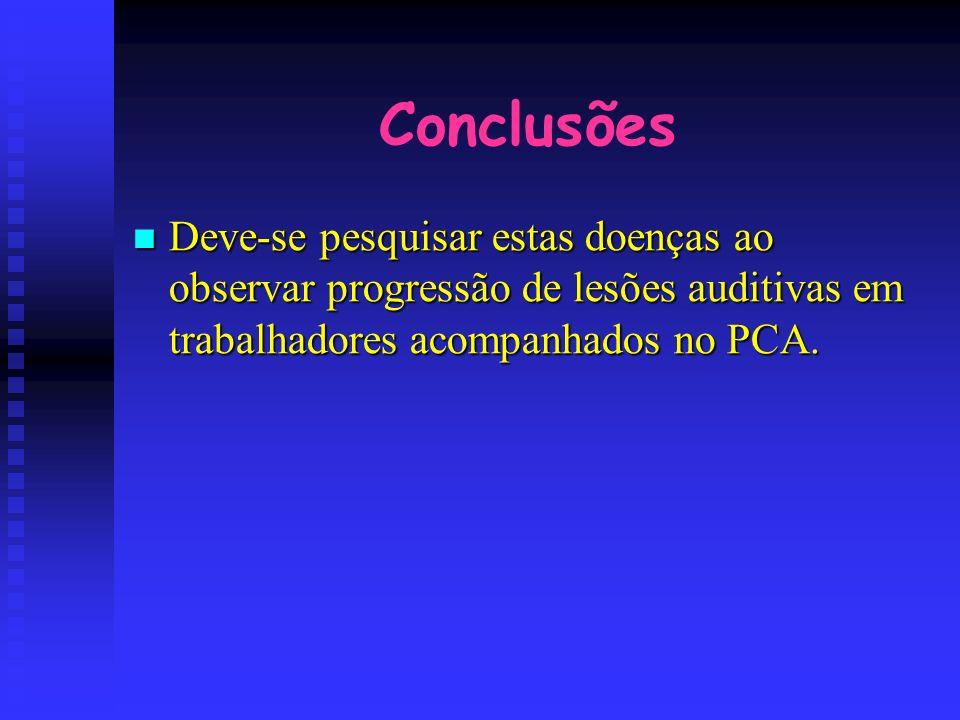 Conclusões Deve-se pesquisar estas doenças ao observar progressão de lesões auditivas em trabalhadores acompanhados no PCA.