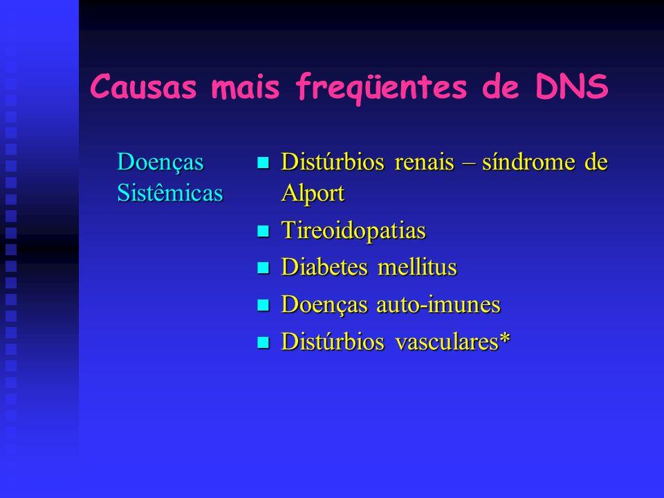Causas mais freqüentes de DNS