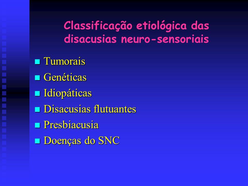 Classificação etiológica das disacusias neuro-sensoriais