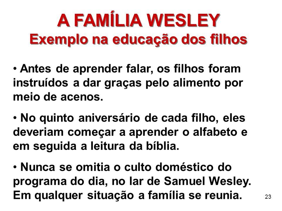 Exemplo na educação dos filhos