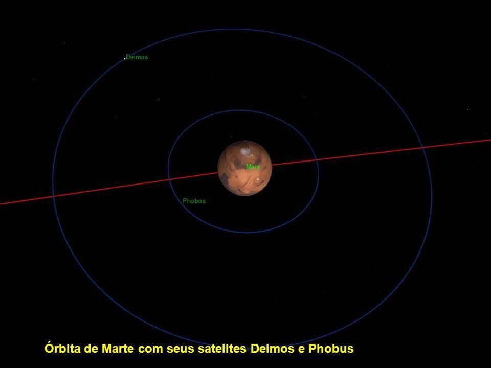Órbita de Marte com seus satelites Deimos e Phobus