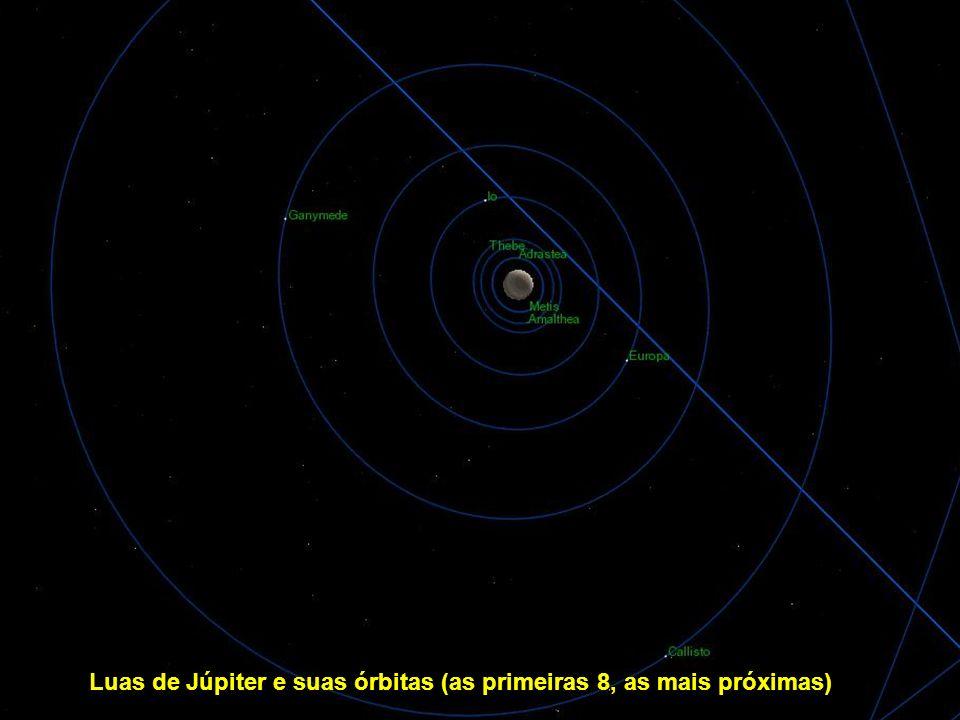 Luas de Júpiter e suas órbitas (as primeiras 8, as mais próximas)