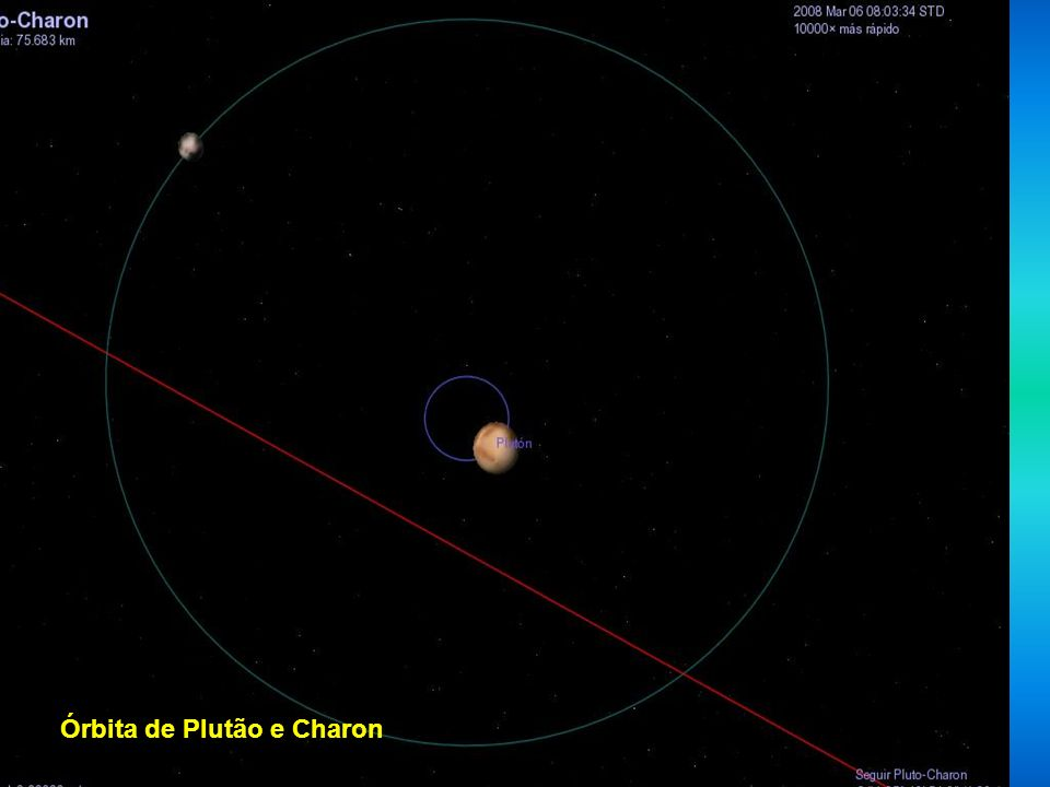 Órbita de Plutão e Charon