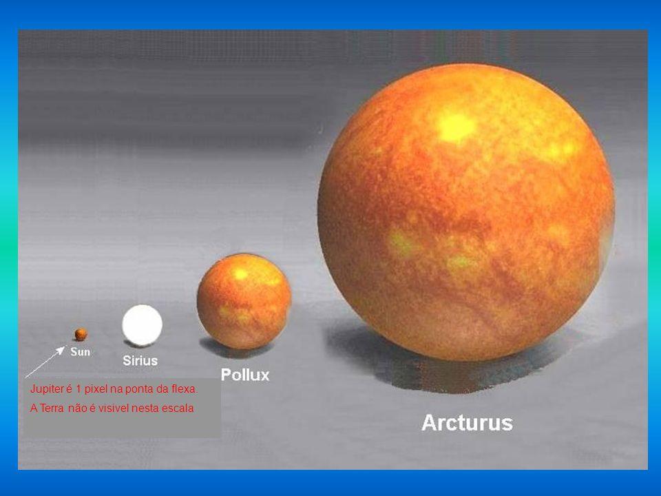 Arturus Sirius Jupiter é 1 pixel na ponta da flexa.