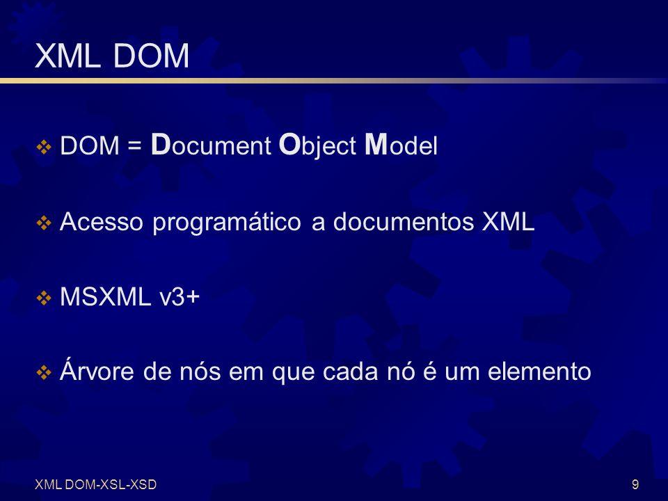 XML DOM (2) XML DOM-XSL-XSD