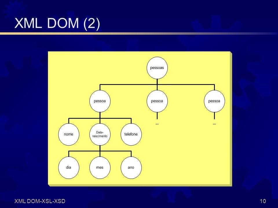 XML DOM (3) Criar um objecto