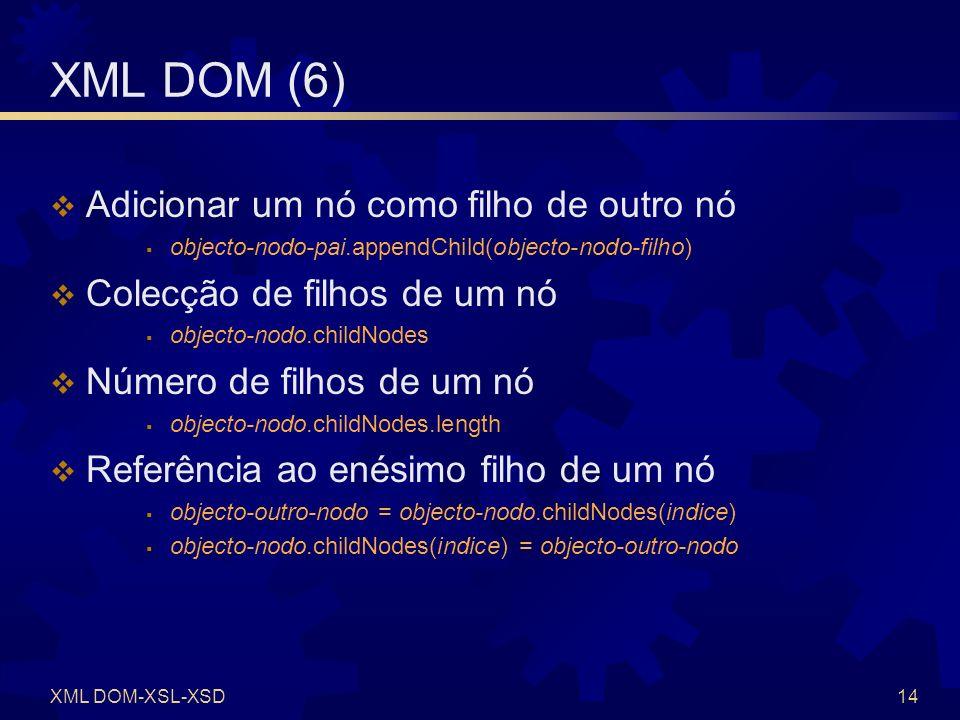 XML DOM (7) Criar um atributo Conteúdo de um atributo
