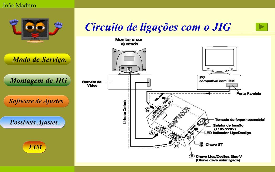 Circuito de ligações com o JIG