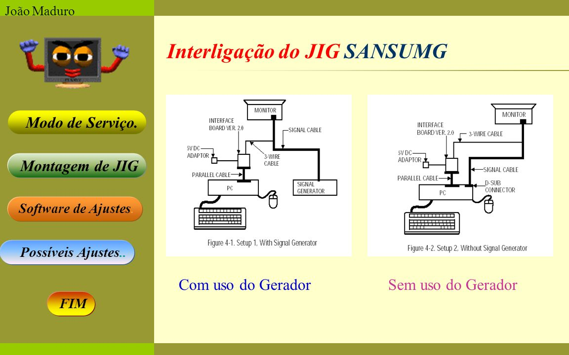 Interligação do JIG SANSUMG
