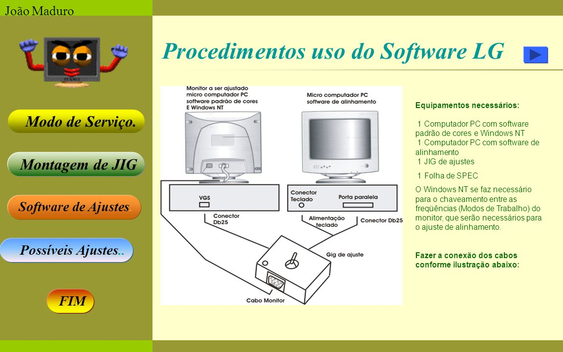 Procedimentos uso do Software LG